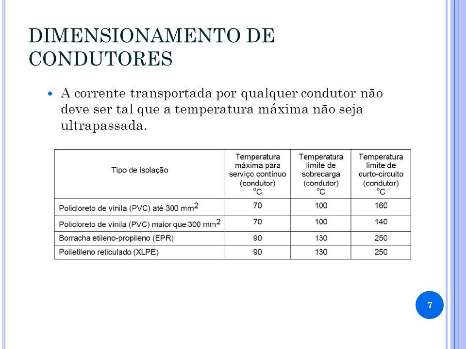 DIMENSIONAMENTO DE CONDUTORES A corrente transportada por qualquer condutor não deve ser tal que a temperatura máxima não seja ultrapassada.