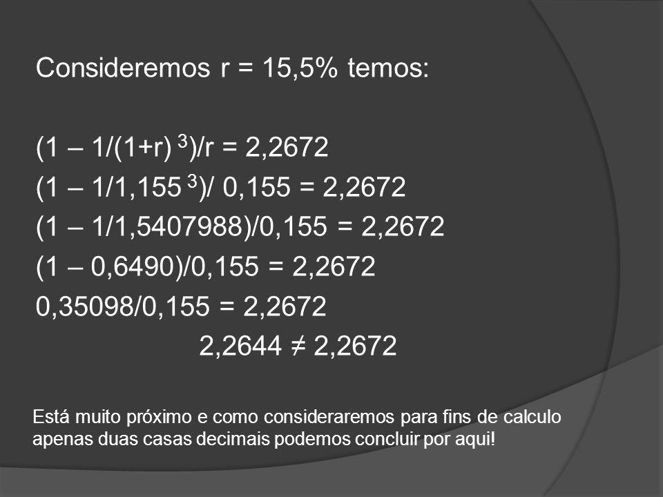 Consideremos r = 15,5% temos: (1 – 1/(1+r) 3 )/r = 2,2672 (1 – 1/1,155 3 )/ 0,155 = 2,2672 (1 – 1/1,5407988)/0,155 = 2,2672 (1 – 0,6490)/0,155 = 2,267
