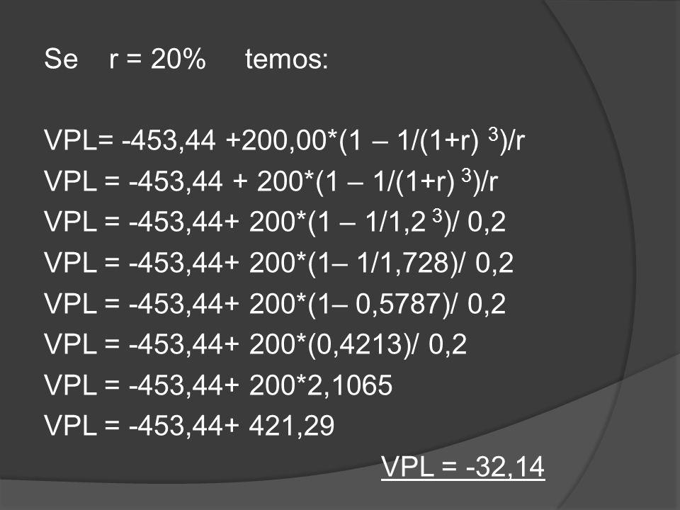 Ser = 20% temos: VPL= -453,44 +200,00*(1 – 1/(1+r) 3 )/r VPL = -453,44 + 200*(1 – 1/(1+r) 3 )/r VPL = -453,44+ 200*(1 – 1/1,2 3 )/ 0,2 VPL = -453,44+