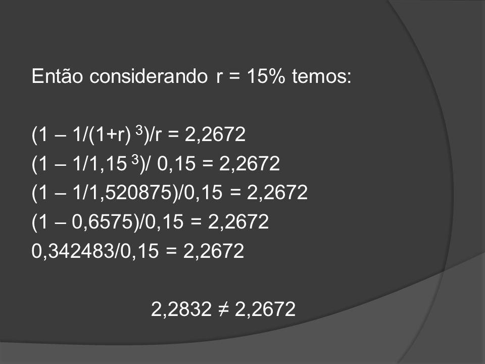 Então considerando r = 15% temos: (1 – 1/(1+r) 3 )/r = 2,2672 (1 – 1/1,15 3 )/ 0,15 = 2,2672 (1 – 1/1,520875)/0,15 = 2,2672 (1 – 0,6575)/0,15 = 2,2672