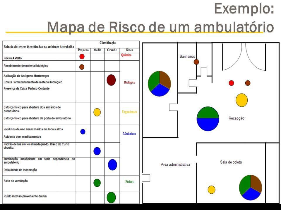 Exemplo: Mapa de Risco de um ambulatório Exemplo: Mapa de Risco de um ambulatório