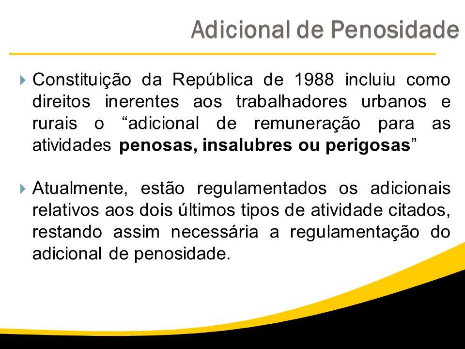 Constituição da República de 1988 incluiu como direitos inerentes aos trabalhadores urbanos e rurais o adicional de remuneração para as atividades pen