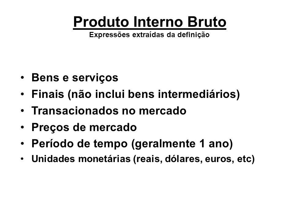 Produto Interno Bruto Expressões extraídas da definição Bens e serviços Finais (não inclui bens intermediários) Transacionados no mercado Preços de me