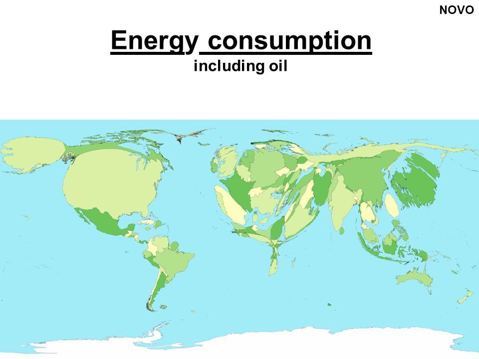 Energy consumption including oil NOVO