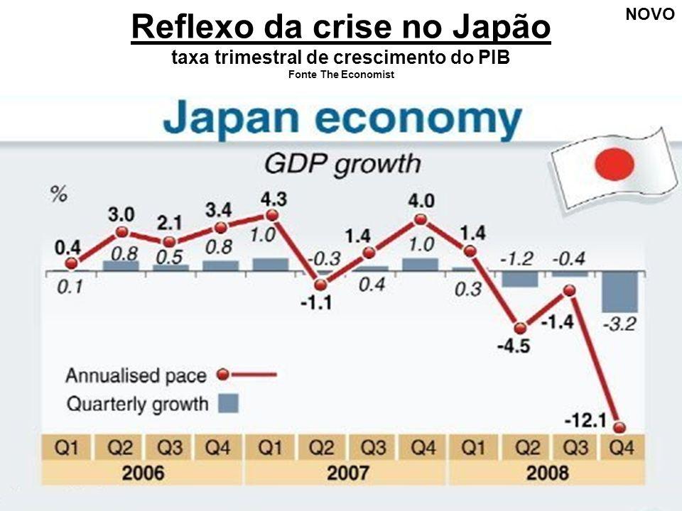 Reflexo da crise no Japão taxa trimestral de crescimento do PIB Fonte The Economist NOVO