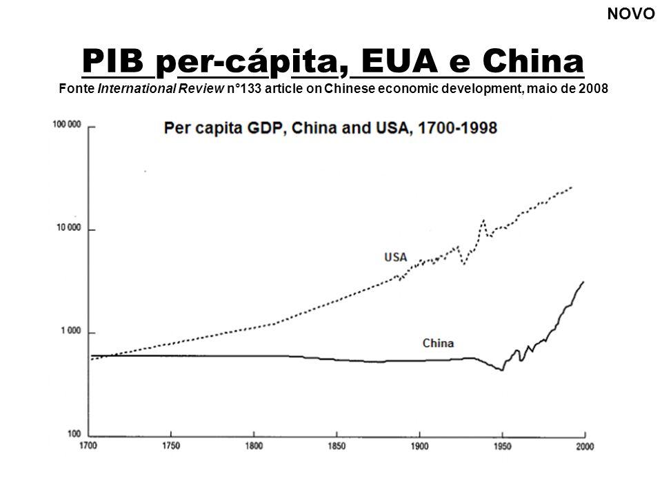 PIB per-cápita, EUA e China Fonte International Review n°133 article on Chinese economic development, maio de 2008 NOVO