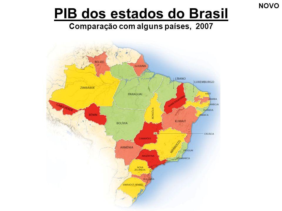 PIB dos estados do Brasil Comparação com alguns países, 2007 NOVO