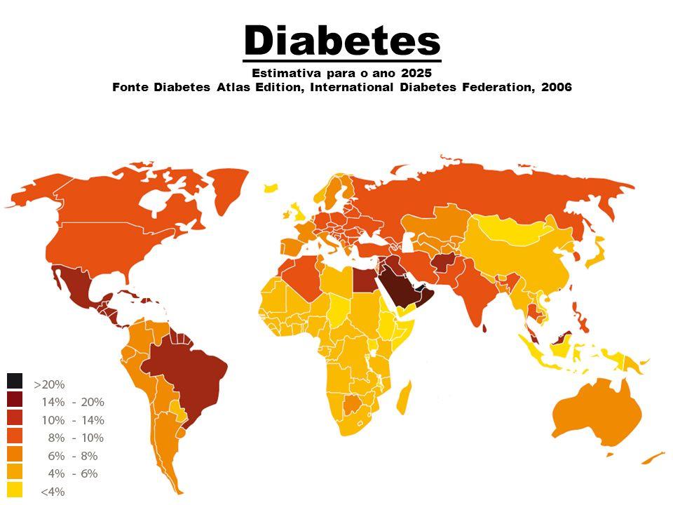 Diabetes Estimativa para o ano 2025 Fonte Diabetes Atlas Edition, International Diabetes Federation, 2006