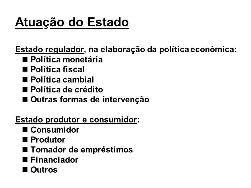 Atuação do Estado Estado regulador, na elaboração da política econômica: Política monetária Política fiscal Política cambial Política de crédito Outra