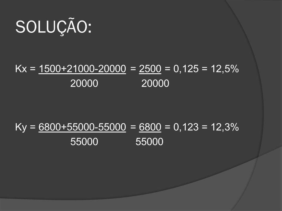 SOLUÇÃO: Kx = 1500+21000-20000 = 2500 = 0,125 = 12,5% 20000 Ky = 6800+55000-55000 = 6800 = 0,123 = 12,3% 55000