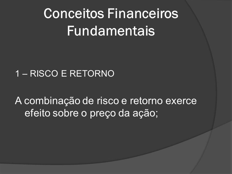 Conceitos Financeiros Fundamentais 1 – RISCO E RETORNO A combinação de risco e retorno exerce efeito sobre o preço da ação;