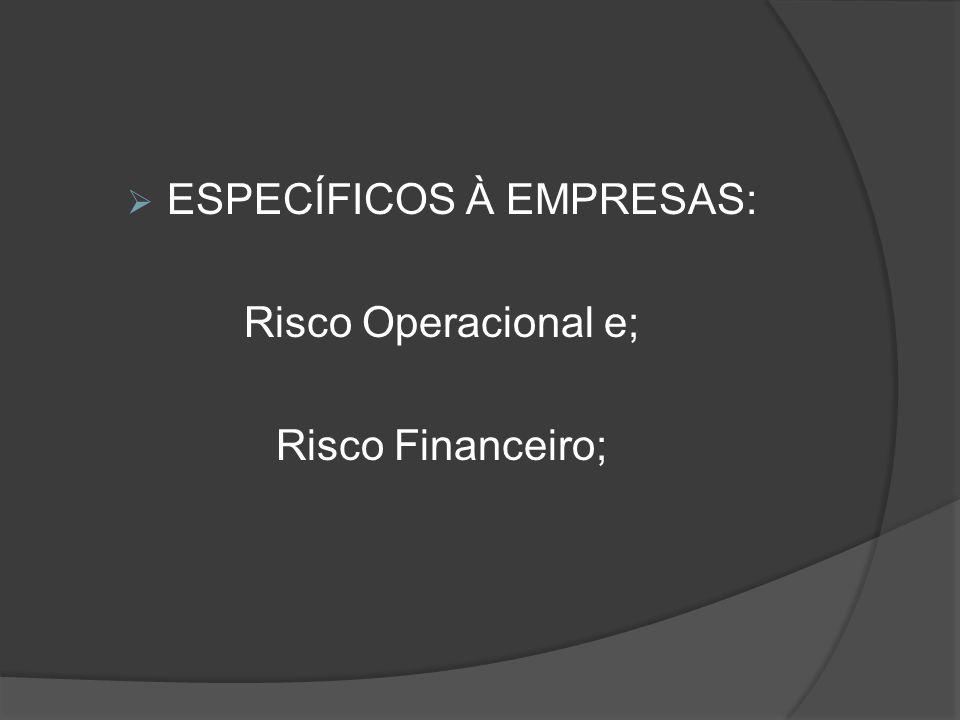 ESPECÍFICOS À EMPRESAS: Risco Operacional e; Risco Financeiro;