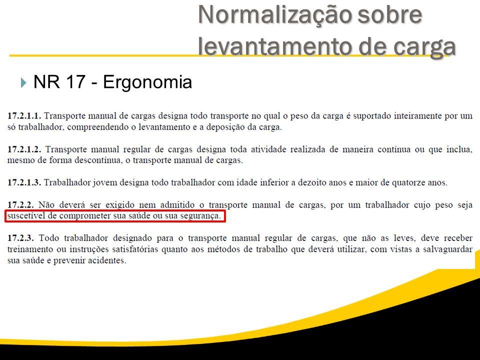 Normalização sobre levantamento de carga NR 17 - Ergonomia