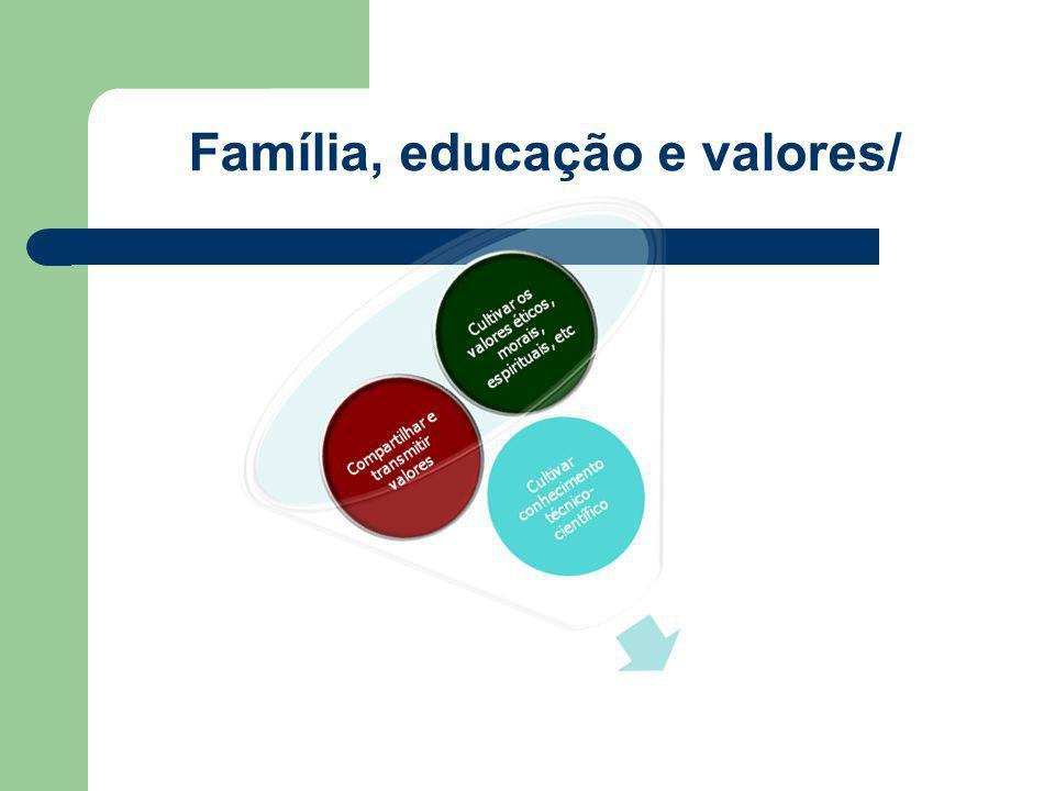 Família, educação e valores/