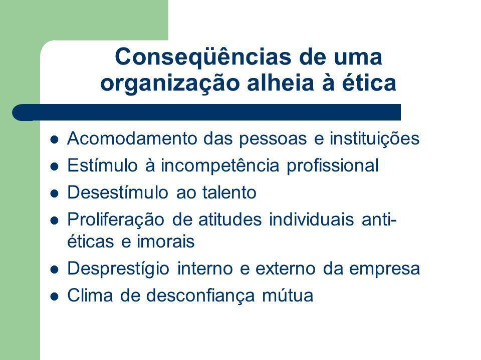 Conseqüências de uma organização alheia à ética Acomodamento das pessoas e instituições Estímulo à incompetência profissional Desestímulo ao talento P