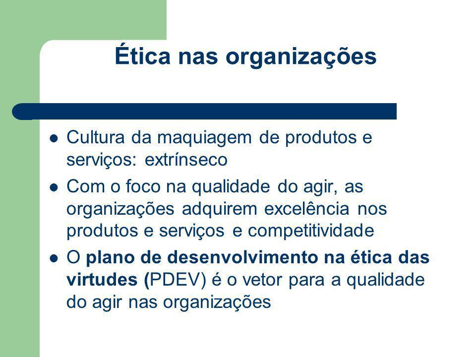 Ética nas organizações Cultura da maquiagem de produtos e serviços: extrínseco Com o foco na qualidade do agir, as organizações adquirem excelência no