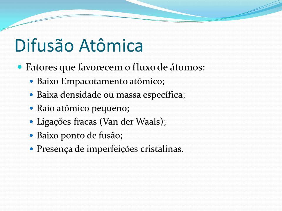 Difusão Atômica Fatores que favorecem o fluxo de átomos: Baixo Empacotamento atômico; Baixa densidade ou massa específica; Raio atômico pequeno; Ligaç