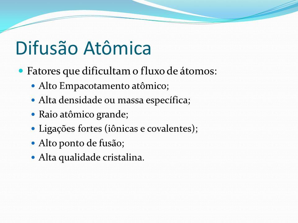 Difusão Atômica Fatores que dificultam o fluxo de átomos: Alto Empacotamento atômico; Alta densidade ou massa específica; Raio atômico grande; Ligaçõe