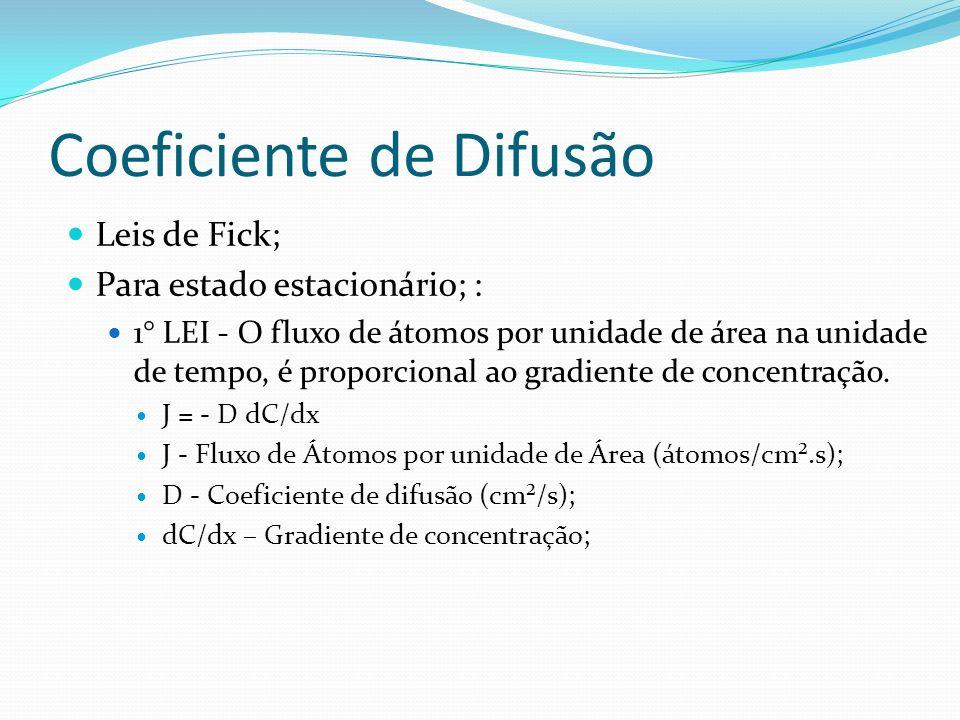 Coeficiente de Difusão Leis de Fick; Para estado estacionário; : 1° LEI - O fluxo de átomos por unidade de área na unidade de tempo, é proporcional ao