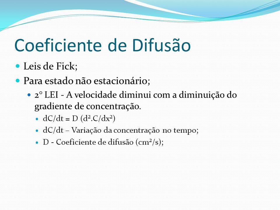Coeficiente de Difusão Leis de Fick; Para estado não estacionário; 2° LEI - A velocidade diminui com a diminuição do gradiente de concentração. dC/dt