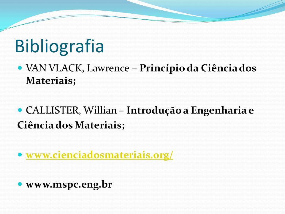 Bibliografia VAN VLACK, Lawrence – Princípio da Ciência dos Materiais; CALLISTER, Willian – Introdução a Engenharia e Ciência dos Materiais; www.cienc