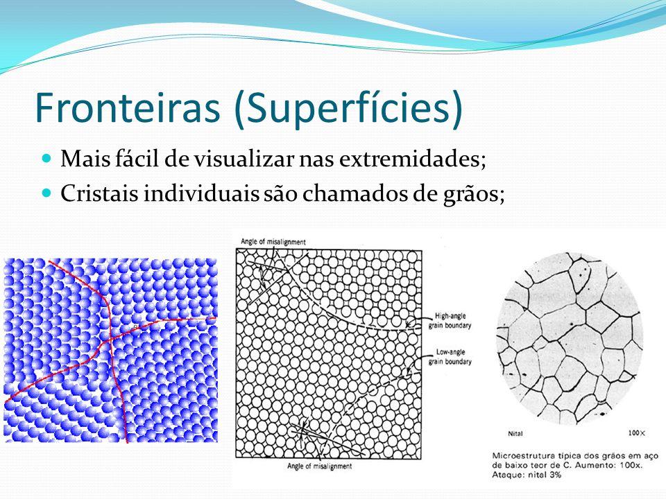 Difusão Atômica Movimentação dos átomos na estrutura; Os átomos de um cristal só ficam estáticos no Zero absoluto (-273°C); Conforme a temperatura se eleva, as vibrações térmicas facilitam a difusão atômica; Podem ocorrer em cristais sem defeito pontuais.