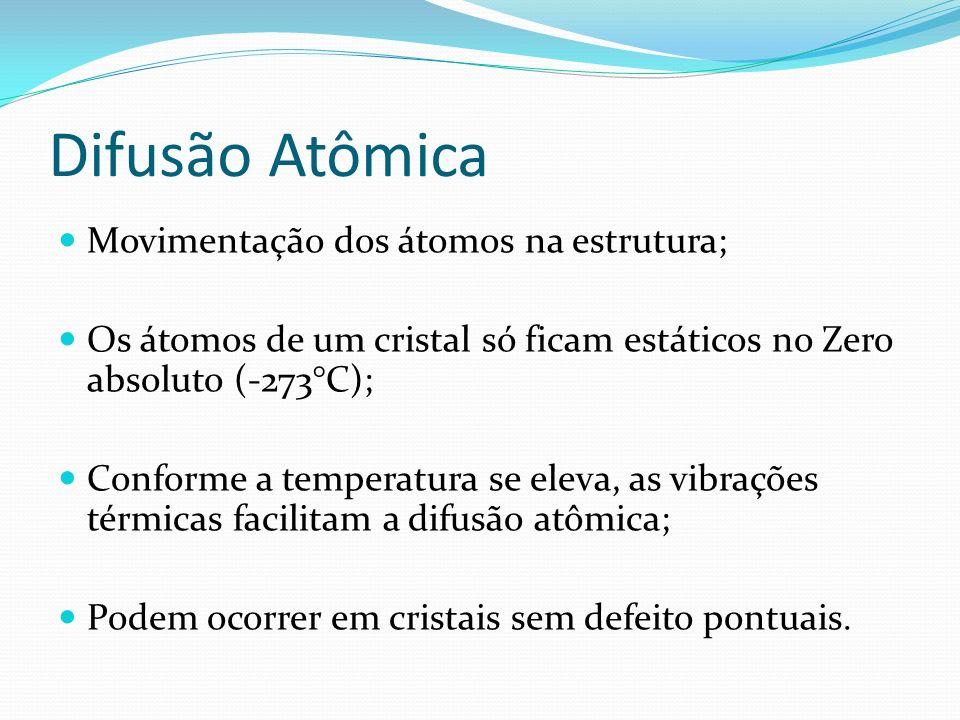 Difusão Atômica Movimentação dos átomos na estrutura; Os átomos de um cristal só ficam estáticos no Zero absoluto (-273°C); Conforme a temperatura se
