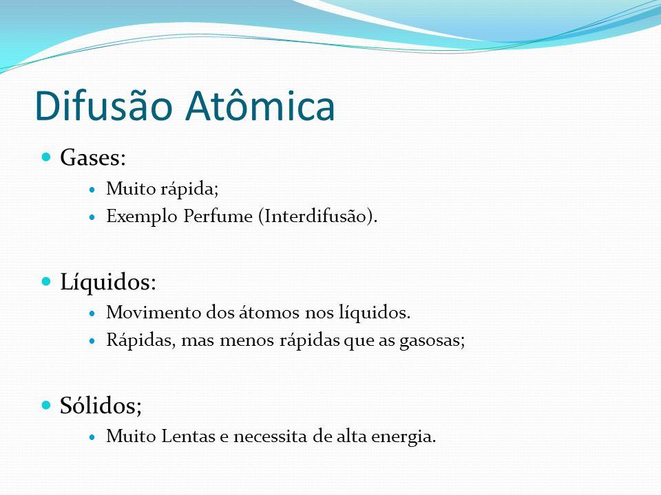 Difusão Atômica Gases: Muito rápida; Exemplo Perfume (Interdifusão). Líquidos: Movimento dos átomos nos líquidos. Rápidas, mas menos rápidas que as ga