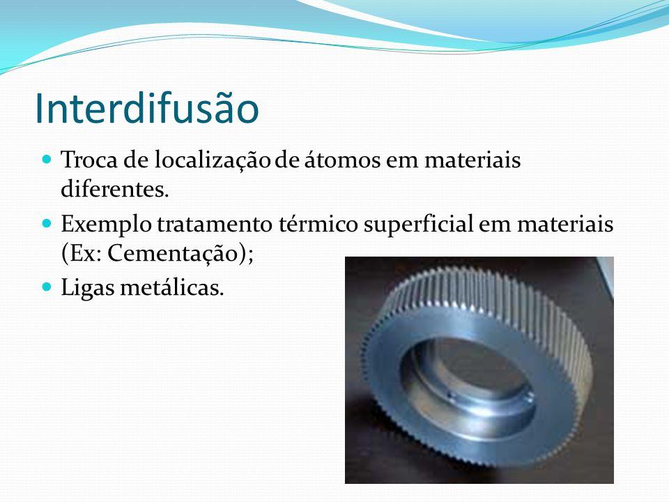 Interdifusão Troca de localização de átomos em materiais diferentes. Exemplo tratamento térmico superficial em materiais (Ex: Cementação); Ligas metál