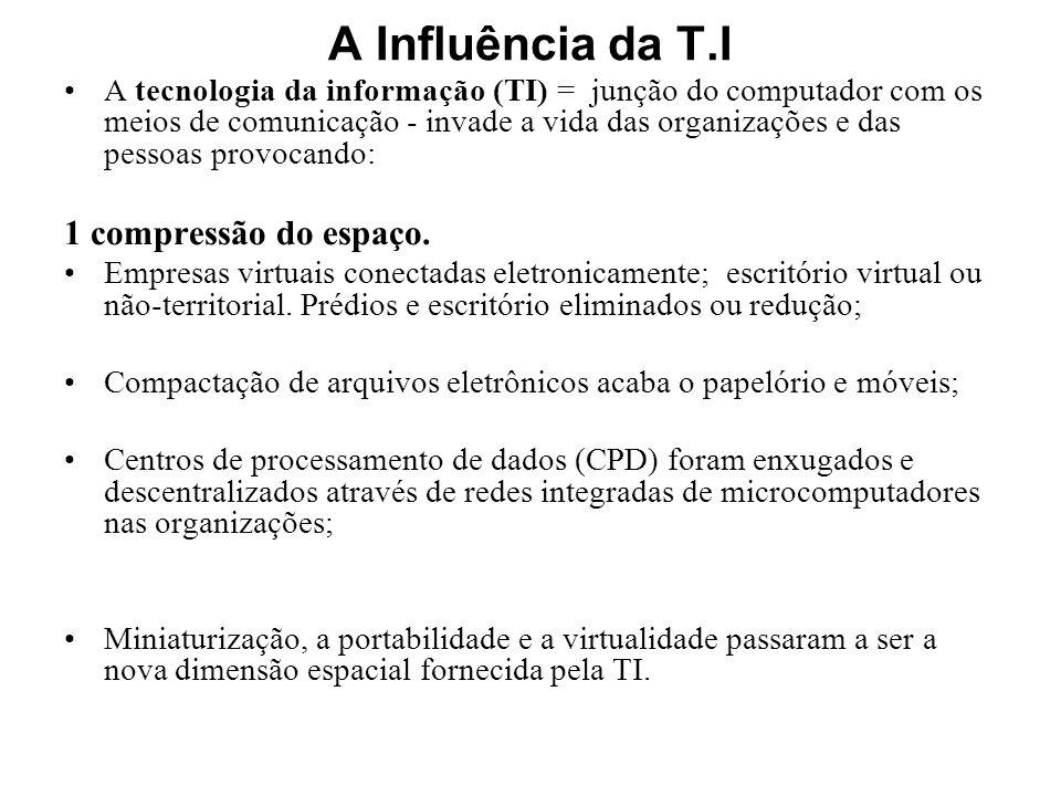 A Influência da T.I A tecnologia da informação (TI) = junção do computador com os meios de comunicação - invade a vida das organizações e das pessoas