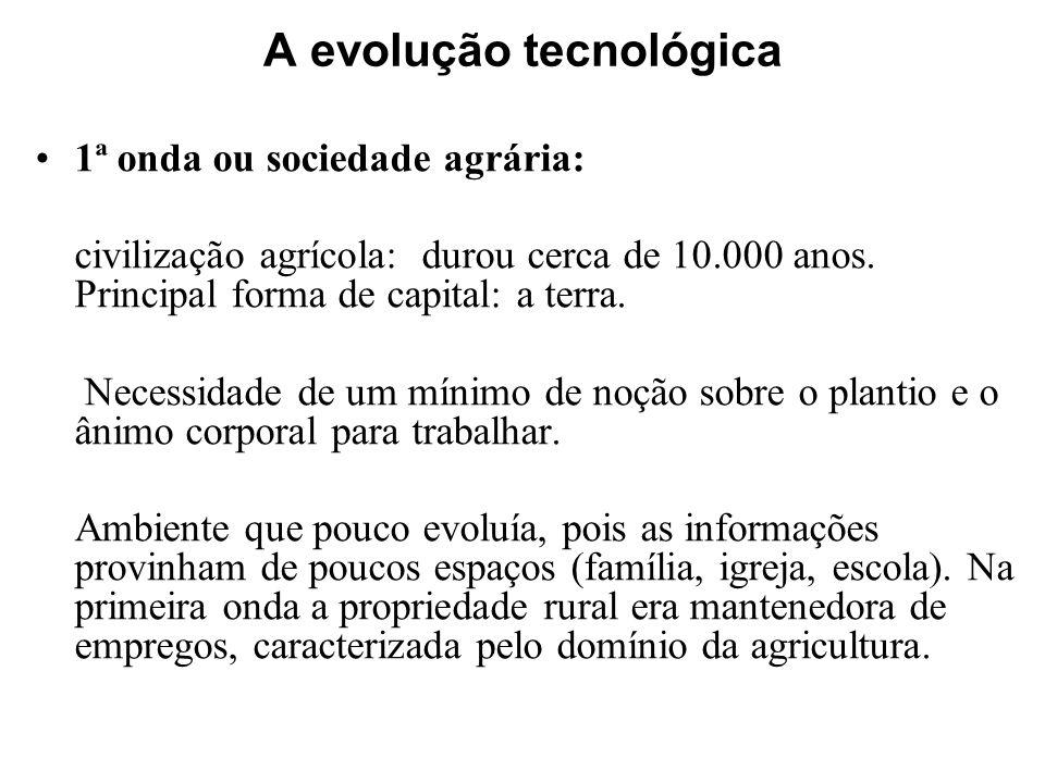 A evolução tecnológica 1ª onda ou sociedade agrária: civilização agrícola: durou cerca de 10.000 anos. Principal forma de capital: a terra. Necessidad