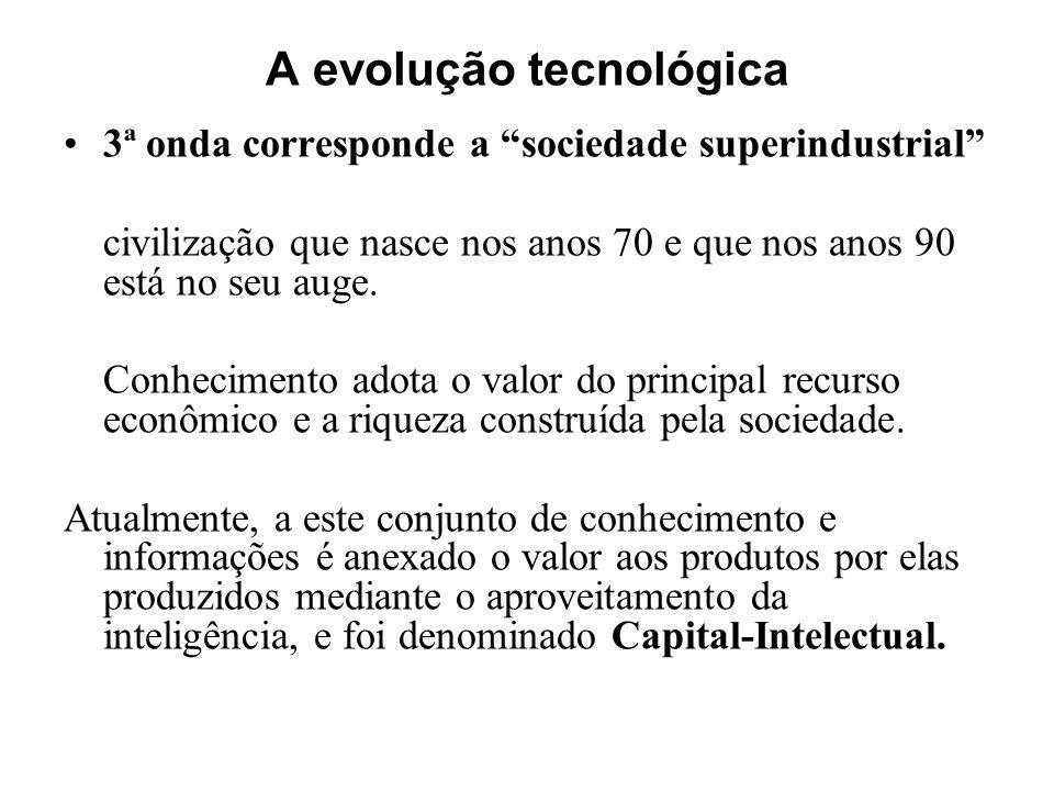 A evolução tecnológica 3ª onda corresponde a sociedade superindustrial civilização que nasce nos anos 70 e que nos anos 90 está no seu auge. Conhecime