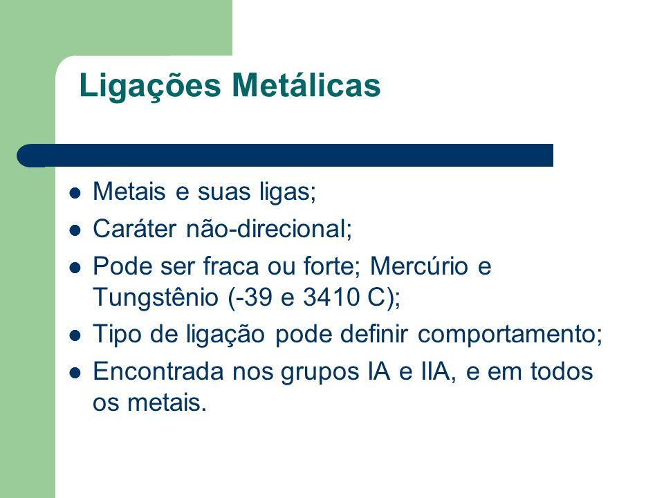 Ligações Metálicas Metais e suas ligas; Caráter não-direcional; Pode ser fraca ou forte; Mercúrio e Tungstênio (-39 e 3410 C); Tipo de ligação pode de