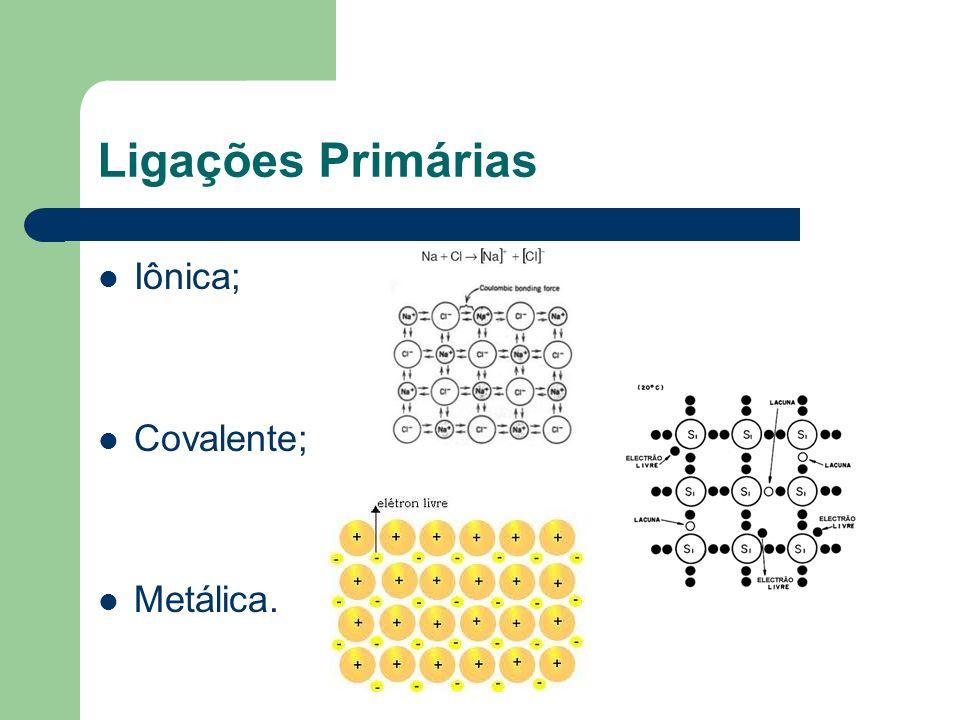 Ligações Primárias Iônica; Covalente; Metálica.