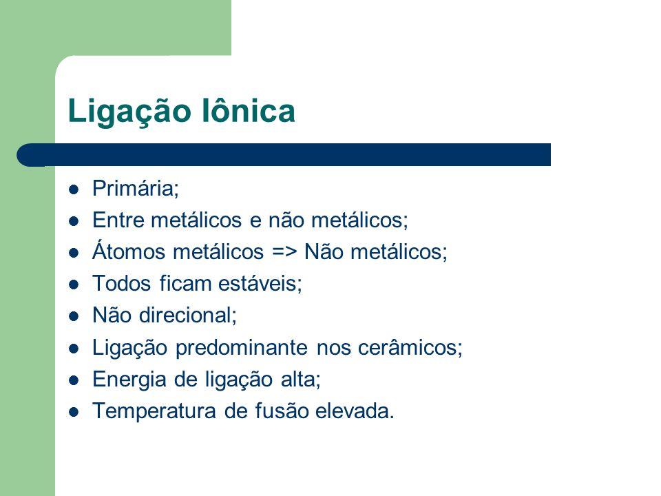 Ligação Iônica Primária; Entre metálicos e não metálicos; Átomos metálicos => Não metálicos; Todos ficam estáveis; Não direcional; Ligação predominant