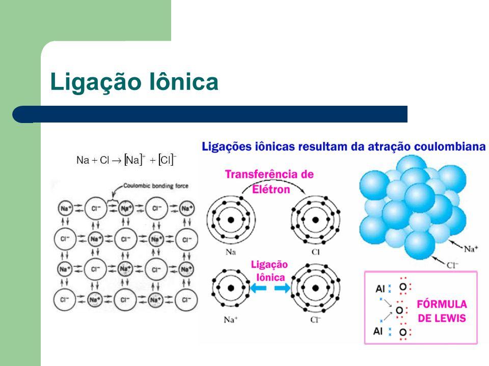 Ligação Covalente Compartilhamento de Elétrons; Cada átomo contribui com pelo menos um elétron para a ligação; Ligação direcional; 0 0 Típica em polímeros; Utilização mutua de elétrons.
