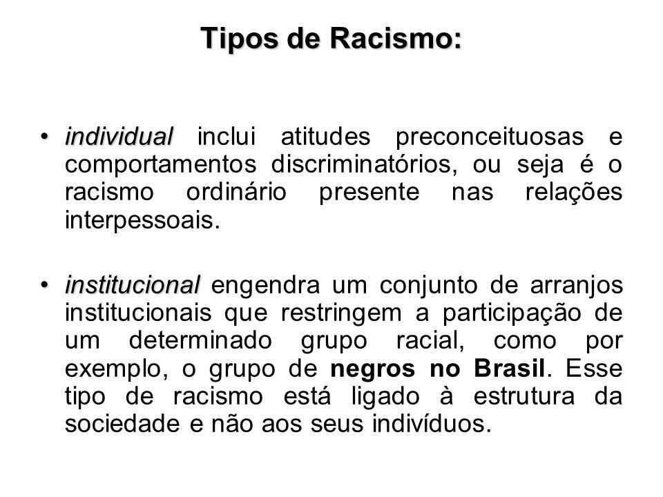 Tipos de Racismo: individualindividual inclui atitudes preconceituosas e comportamentos discriminatórios, ou seja é o racismo ordinário presente nas relações interpessoais.