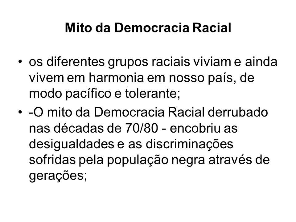 Mito da Democracia Racial os diferentes grupos raciais viviam e ainda vivem em harmonia em nosso país, de modo pacífico e tolerante; -O mito da Democracia Racial derrubado nas décadas de 70/80 - encobriu as desigualdades e as discriminações sofridas pela população negra através de gerações;