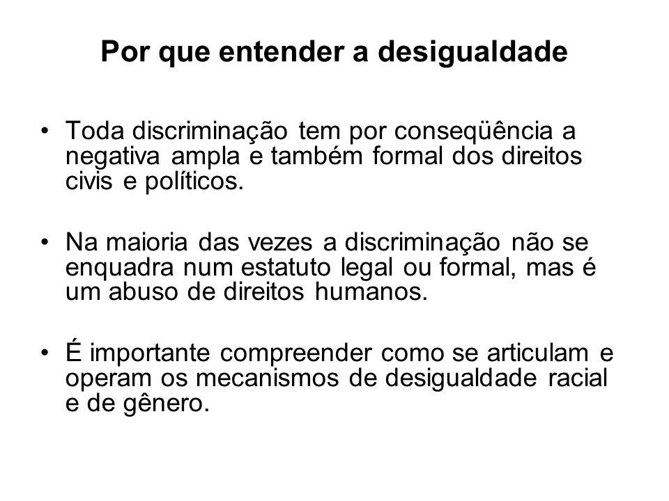 Por que entender a desigualdade Toda discriminação tem por conseqüência a negativa ampla e também formal dos direitos civis e políticos.