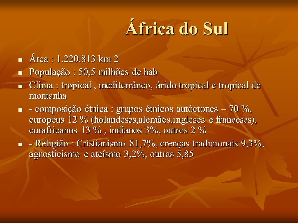 África do Sul África do Sul Área : 1.220.813 km 2 Área : 1.220.813 km 2 População : 50,5 milhões de hab População : 50,5 milhões de hab Clima : tropic