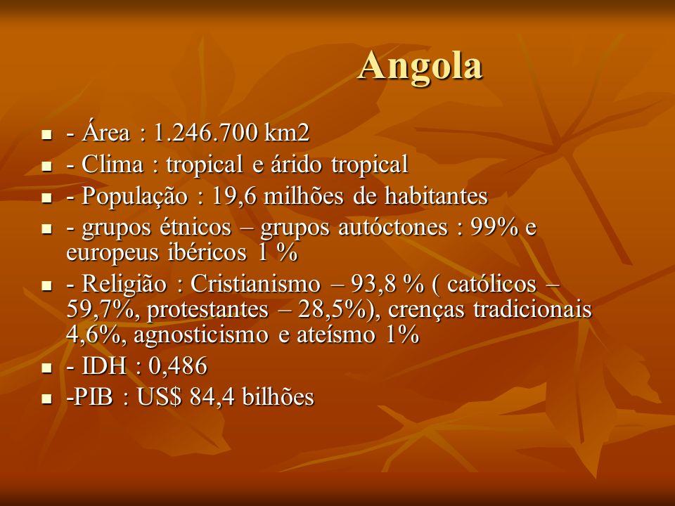 Angola Angola - Área : 1.246.700 km2 - Área : 1.246.700 km2 - Clima : tropical e árido tropical - Clima : tropical e árido tropical - População : 19,6