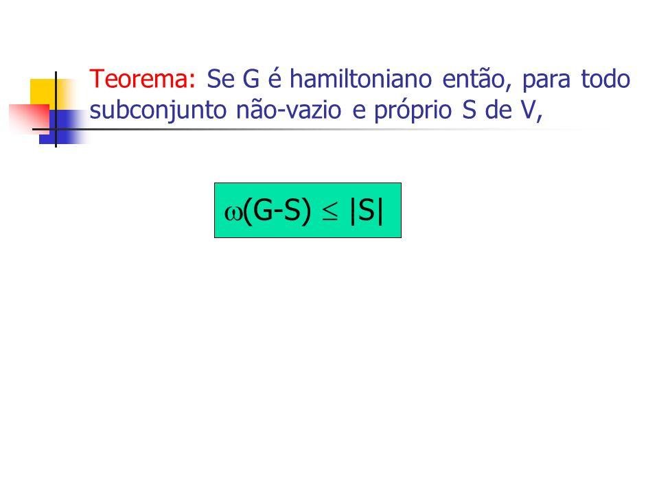 Teorema: Se G é hamiltoniano então, para todo subconjunto não-vazio e próprio S de V, (G-S) |S|
