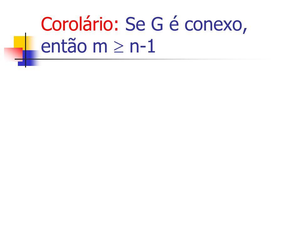 Corolário: Se G é conexo, então m n-1