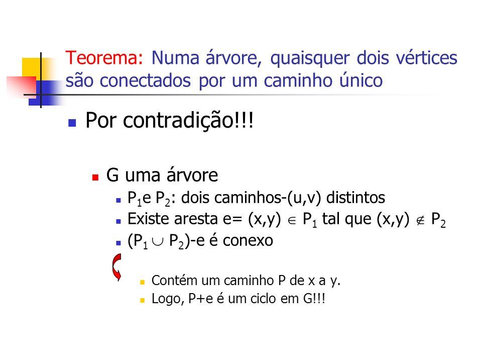 Por contradição!!! G uma árvore P 1 e P 2 : dois caminhos-(u,v) distintos Existe aresta e= (x,y) P 1 tal que (x,y) P 2 (P 1 P 2 )-e é conexo Contém um