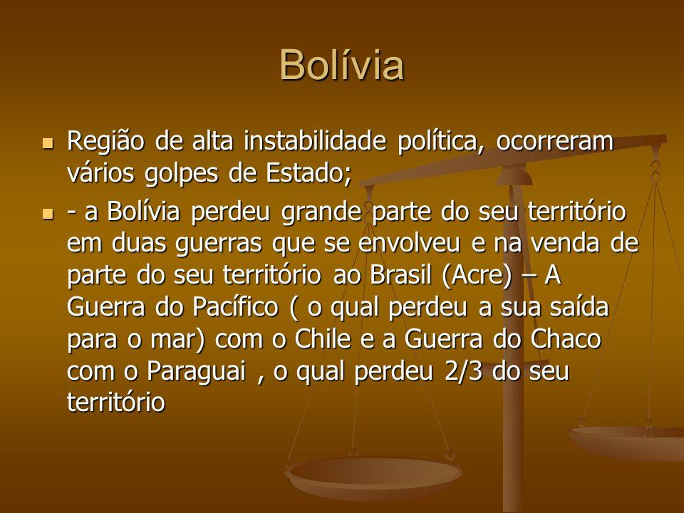 Bolívia Região de alta instabilidade política, ocorreram vários golpes de Estado; Região de alta instabilidade política, ocorreram vários golpes de Es