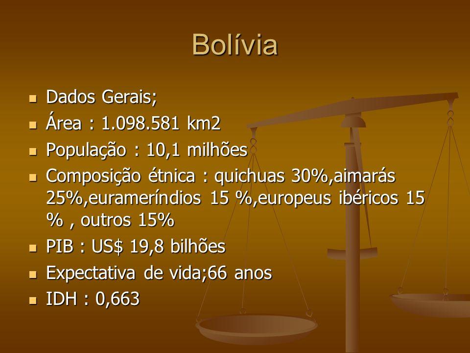 Bolívia Dados Gerais; Dados Gerais; Área : 1.098.581 km2 Área : 1.098.581 km2 População : 10,1 milhões População : 10,1 milhões Composição étnica : qu