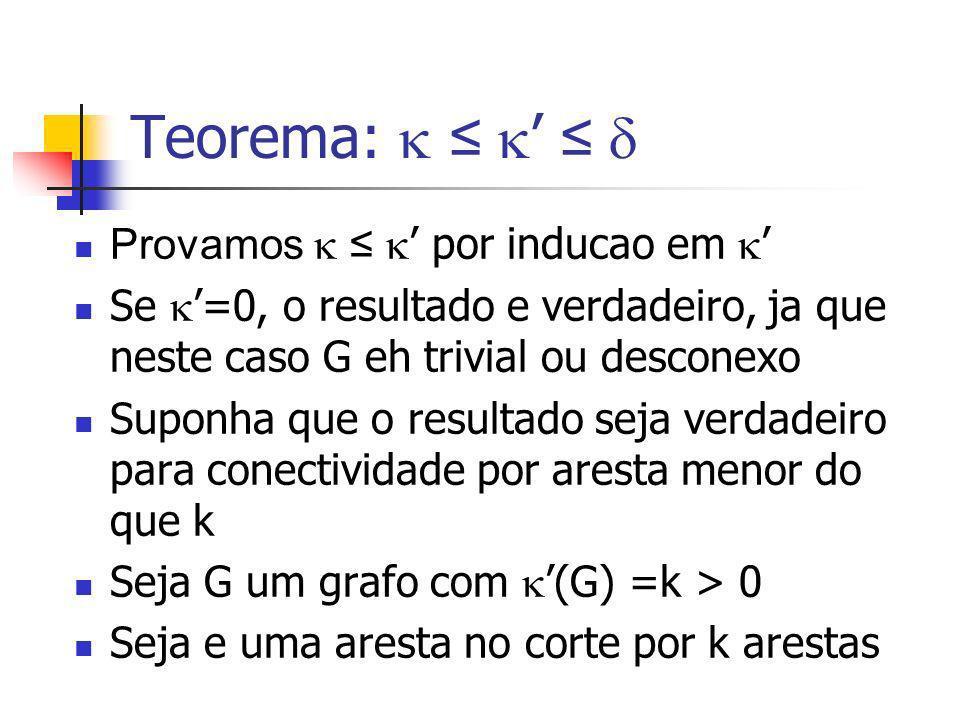 Teorema: Provamos por inducao em Se =0, o resultado e verdadeiro, ja que neste caso G eh trivial ou desconexo Suponha que o resultado seja verdadeiro
