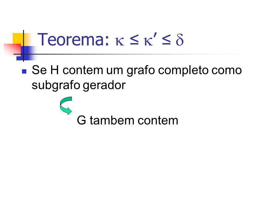 Teorema: Se H contem um grafo completo como subgrafo gerador G tambem contem