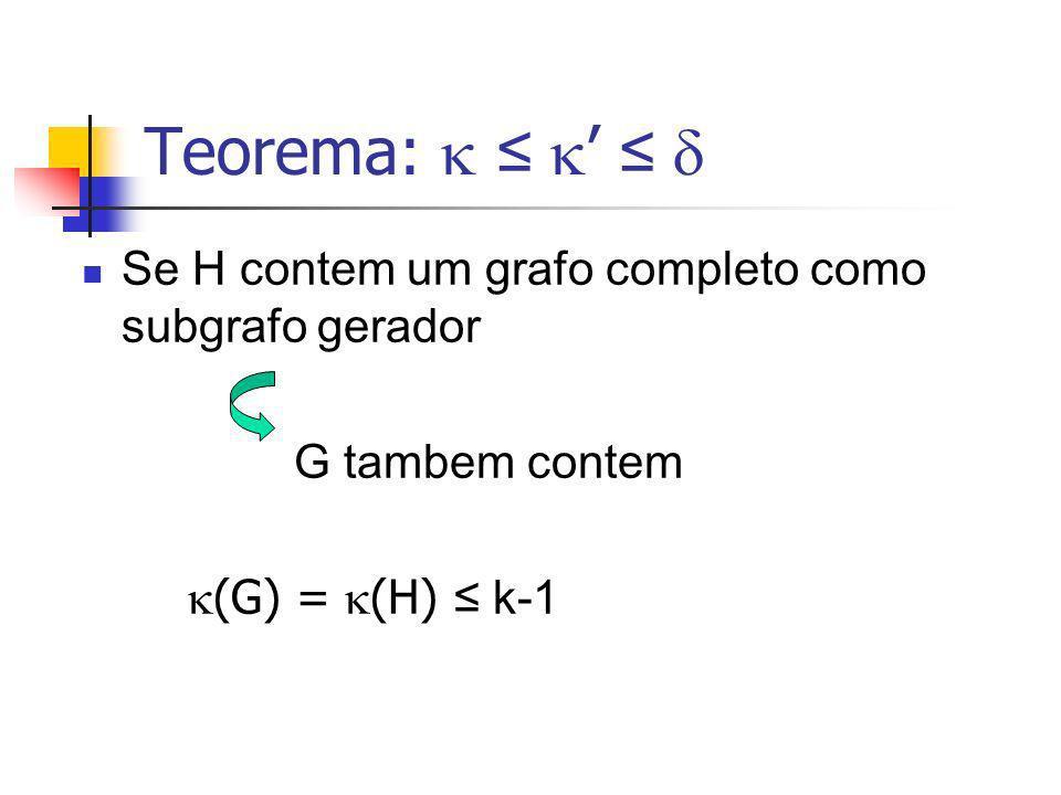 Teorema: Se H contem um grafo completo como subgrafo gerador G tambem contem (G) = (H) k-1