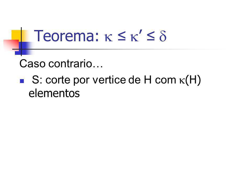 Teorema: Caso contrario… S: corte por vertice de H com (H) elementos